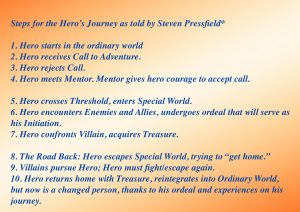 Overcome Obstacles and Accomplish Your Goals in 10 Steps of Hero's Journey